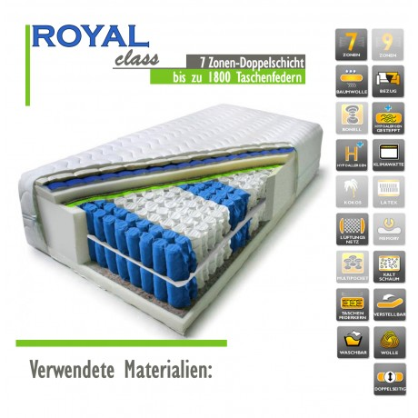 ROYAL class 170 x 200
